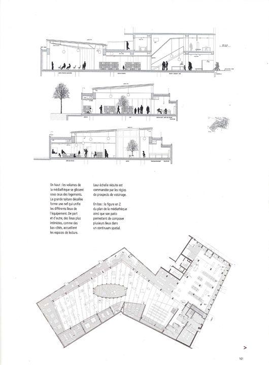 D'architecture Médiathèque Marguerite Duras, Bretigny-sur-Orge