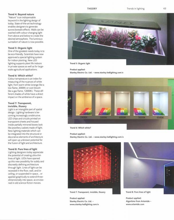 Professionnal lighting design Trends is lighting